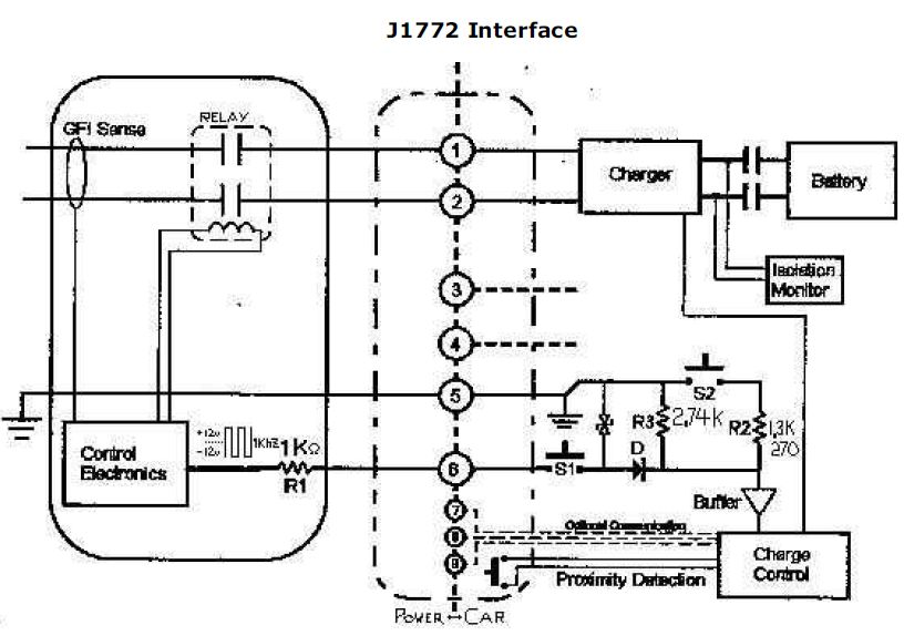 j1772 interface_275 avcon 2011 j1772 wiring diagram at gsmx.co