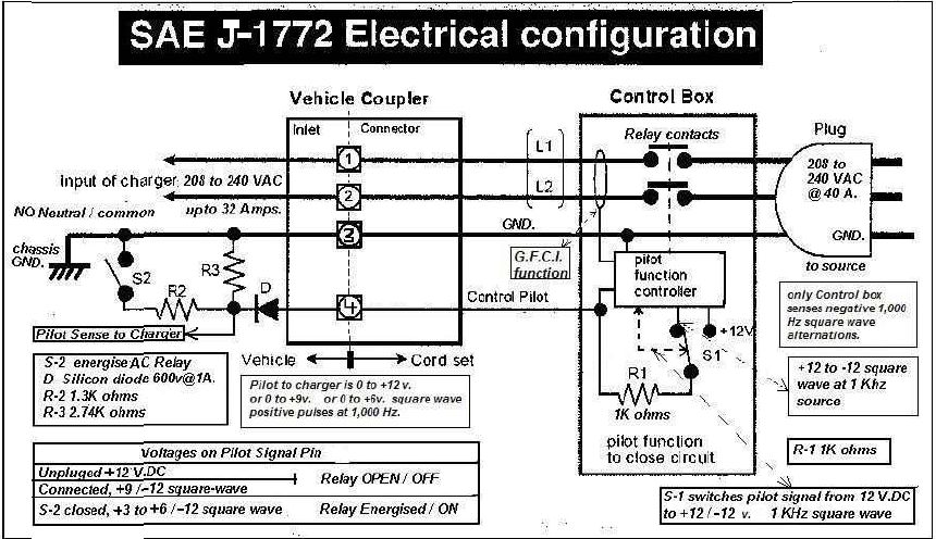 sae j1772 wiring diagram online schematic diagram u2022 rh holyoak co